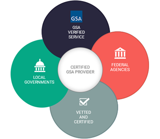 Certified GSA Provider - SalvageData Recovery
