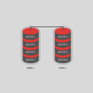 RAID 0 Configuration