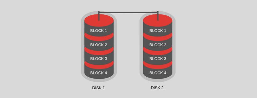 RAID 1 Diagram
