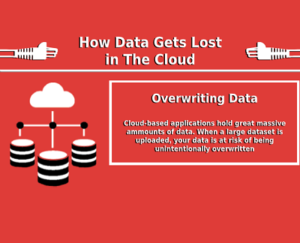 How Data Gets Lost from The Cloud: Security is Questioned